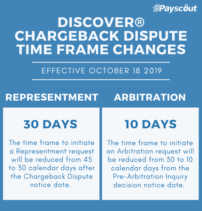Payscout-Summary-of-October-Chargeback-Changes